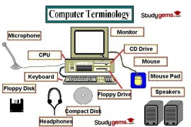 Useful Computer Terms