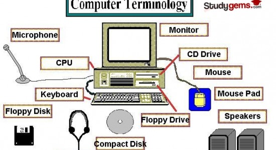 glossary of computer science terms