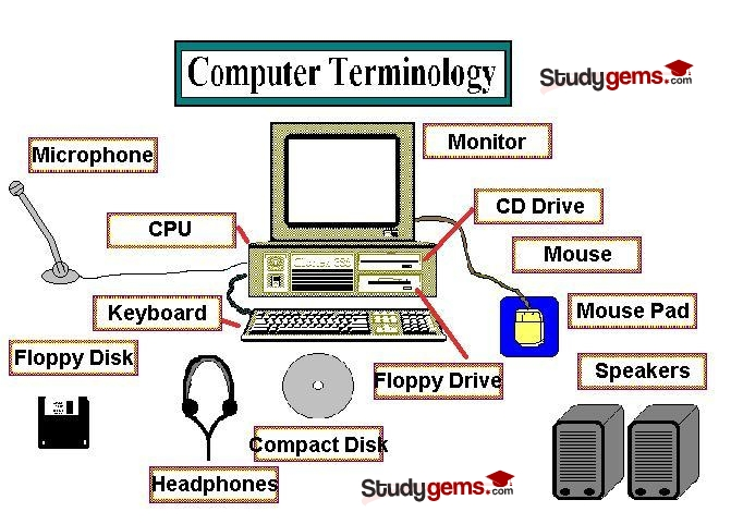 the usefulness of a computer Learn which windows operating system that a pc is running enter computer in the search box, right-click computer, and then click properties.